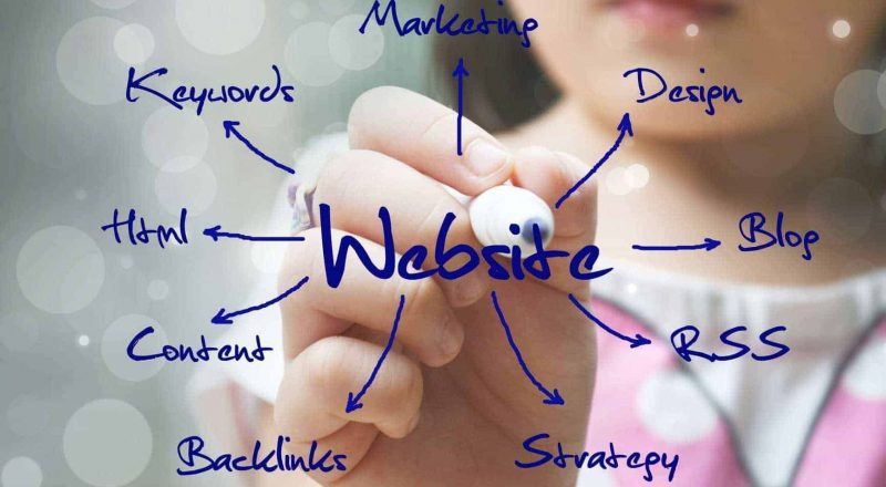 When you build a website, it needs to be part of a toolbox: a complete internet strategy.